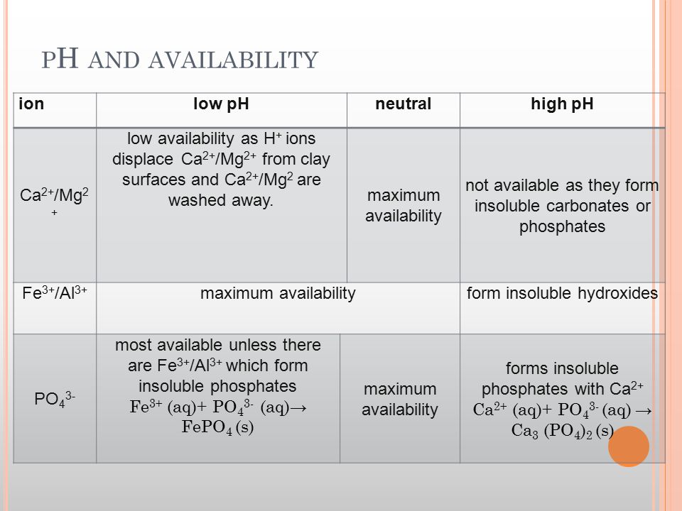 Environmental chemistry - ppt download