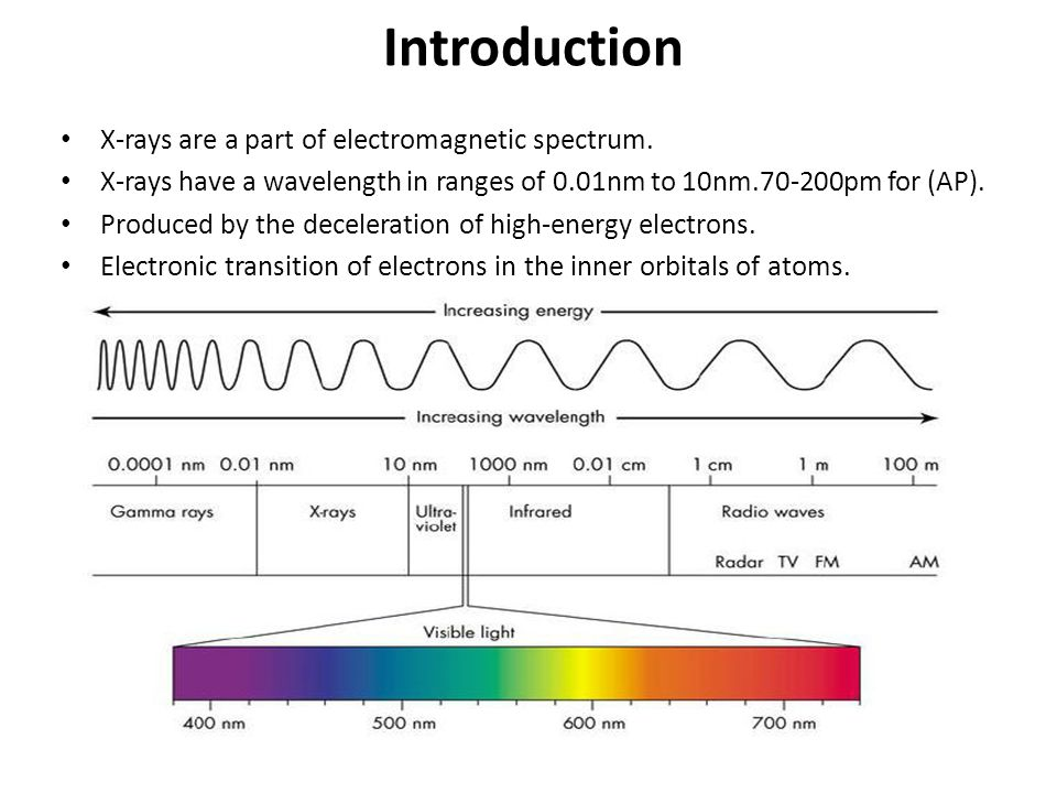 X Rays Electromagnetic Spectrum X RAY SPECTROSCOPY. - ...