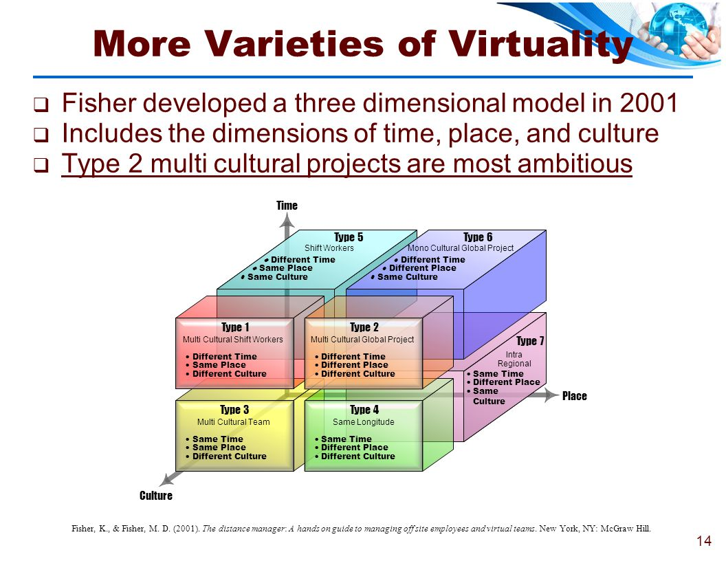 More Varieties of Virtuality