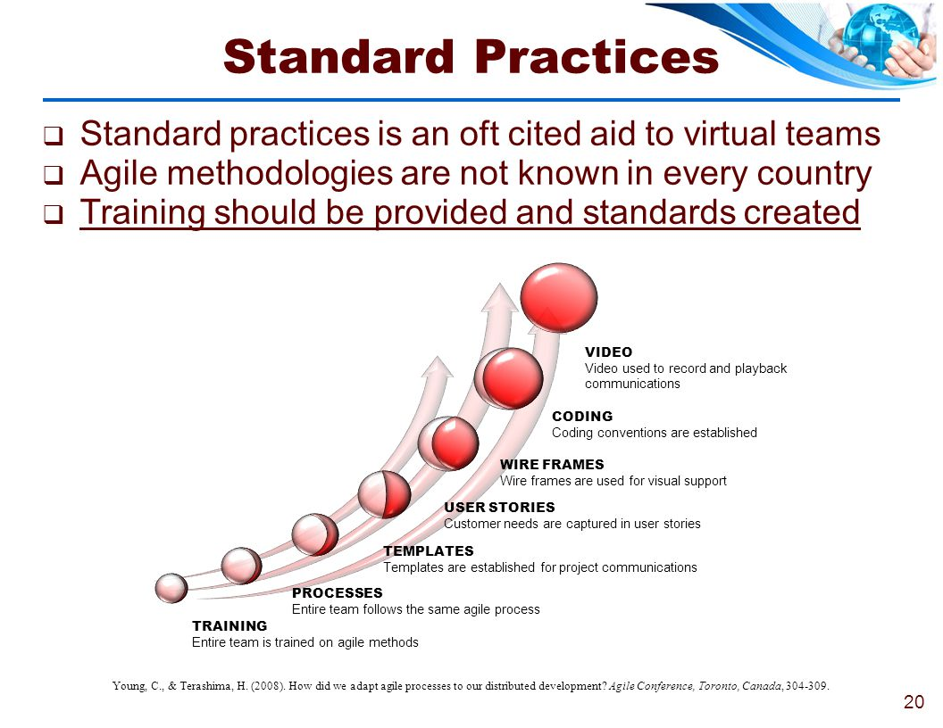Standard Practices Standard practices is an oft cited aid to virtual teams. Agile methodologies are not known in every country.
