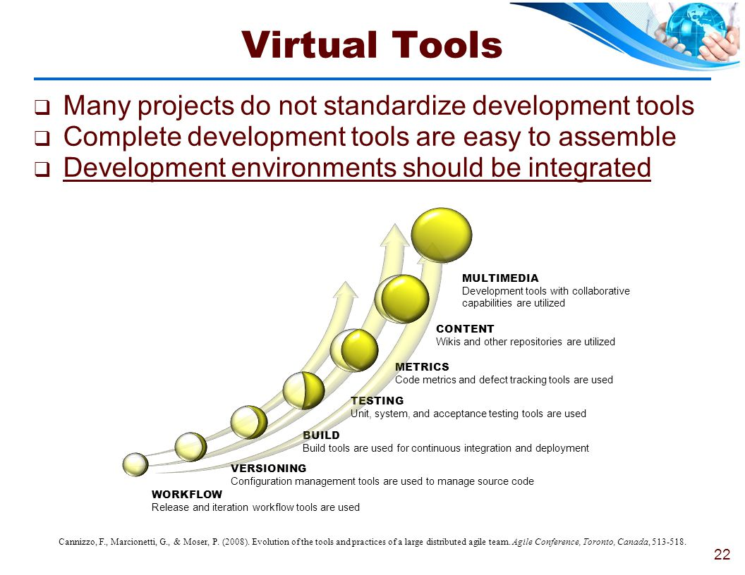 Virtual Tools Many projects do not standardize development tools