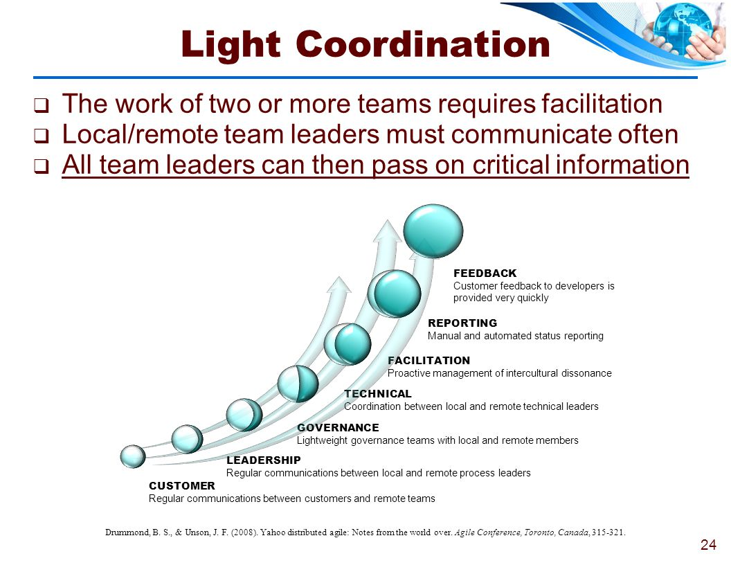 Light Coordination The work of two or more teams requires facilitation