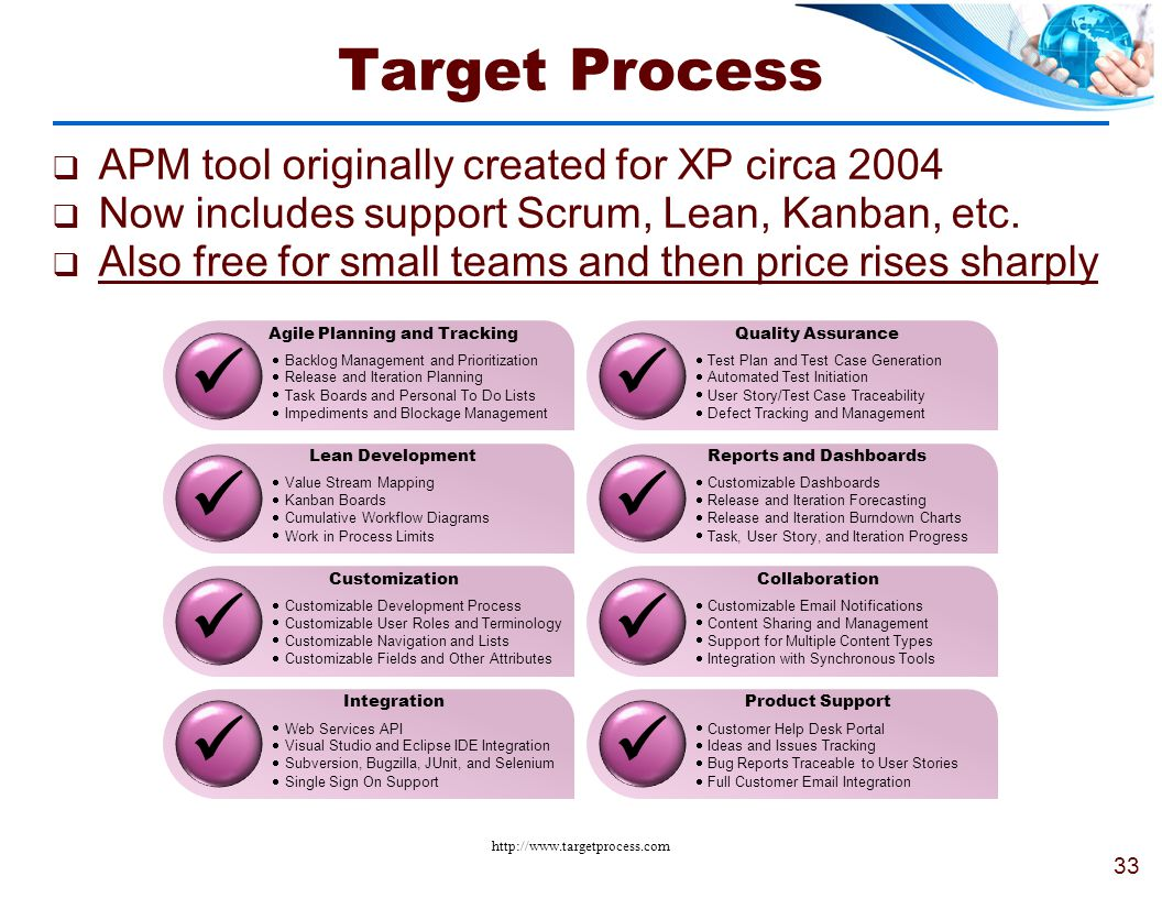   Target Process APM tool originally created for XP circa 2004