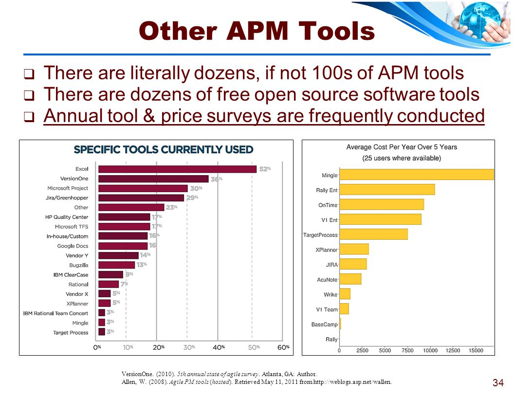 Other APM Tools There are literally dozens, if not 100s of APM tools