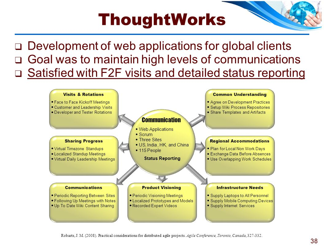 ThoughtWorks Development of web applications for global clients