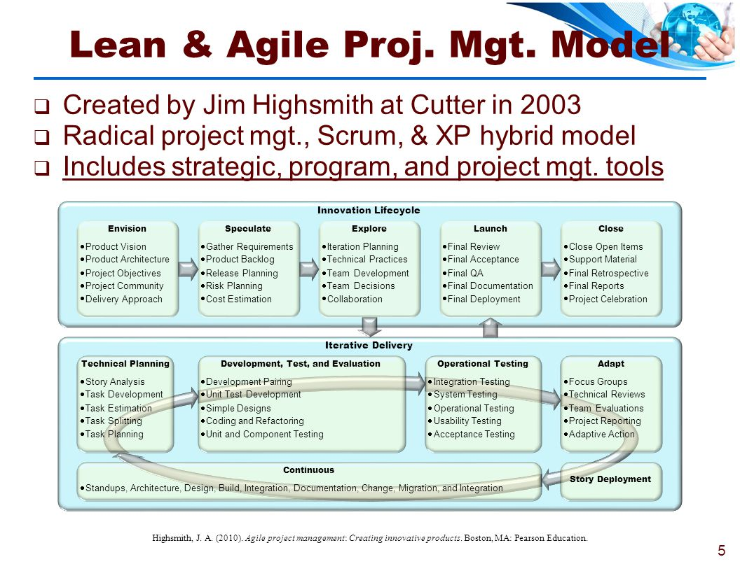 Lean & Agile Proj. Mgt. Model
