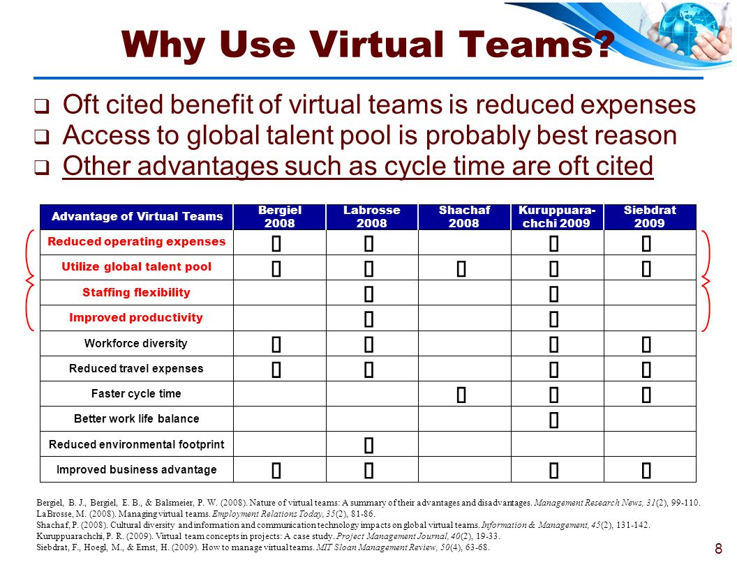 Why Use Virtual Teams Oft cited benefit of virtual teams is reduced expenses. Access to global talent pool is probably best reason.