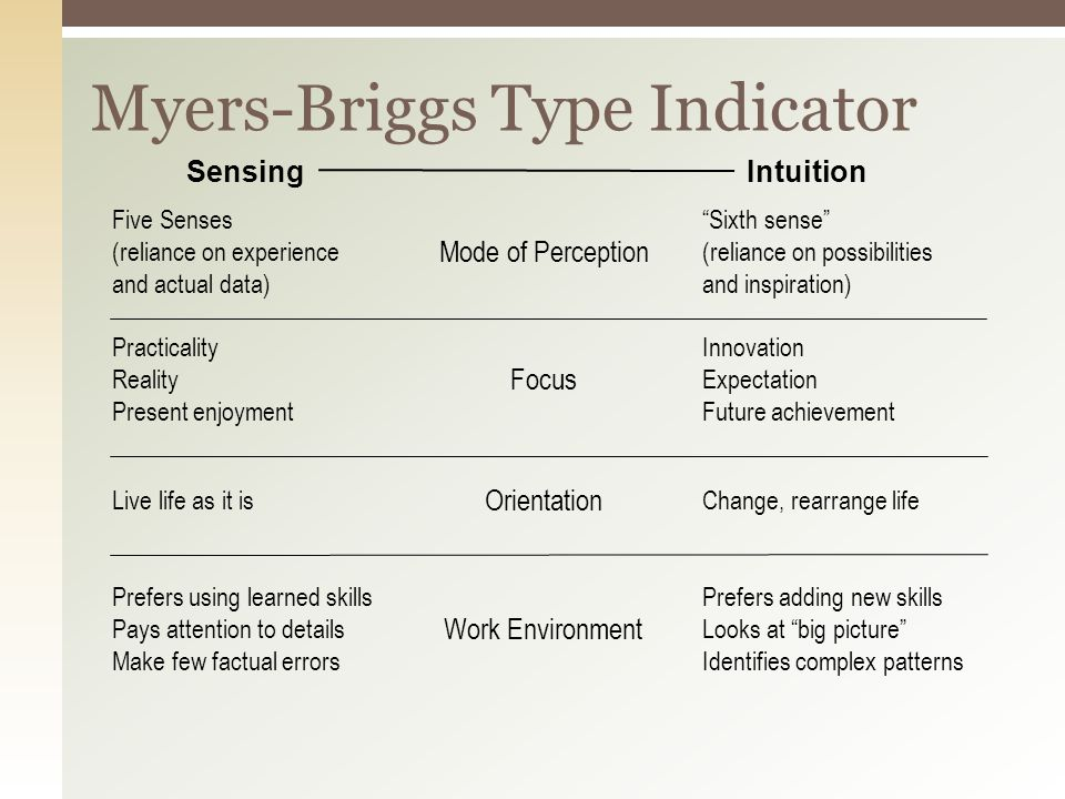 using the myers briggs type indicator essay The myers-briggs type indicator (mbti) is a psychological test that was  as  defined for the mbti extraverts enjoy communication with others.