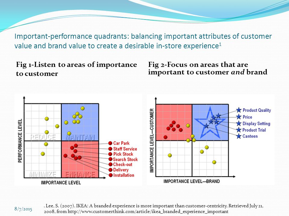 ikea customer value and satisfaction Ikea is an example of an organization that carries the trait of delighting its customers in its organizational mission, actions and strategies.