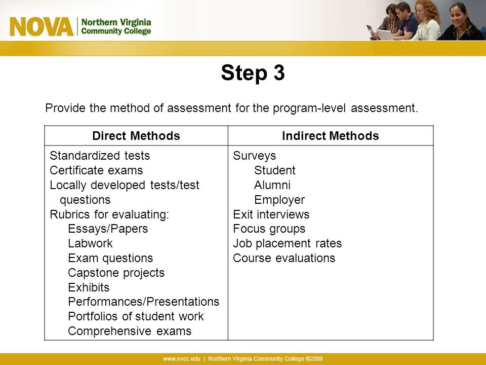 assessing essay questions View and download community assessment essays examples also discover topics, titles, outlines, thesis statements, and conclusions for your community assessment essay.