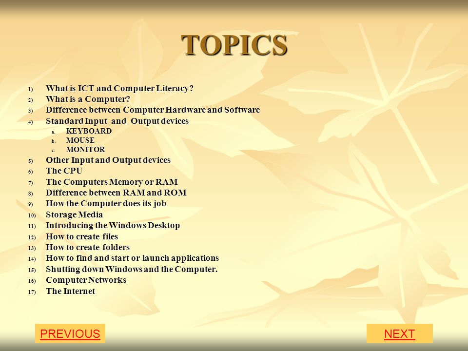 List of Topics | IGCSE ICT