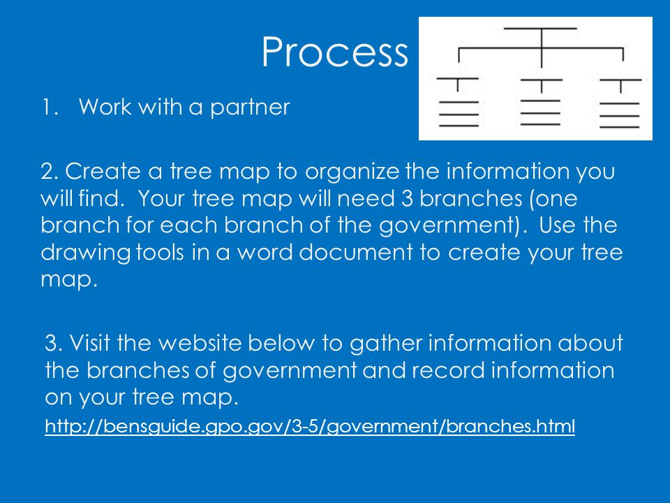 Process Work with a partner