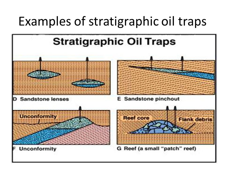 how to trap break oil