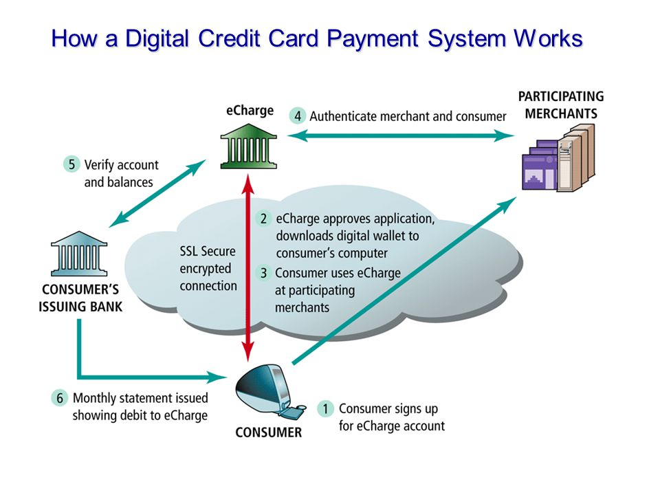 how to make a debit card payment online