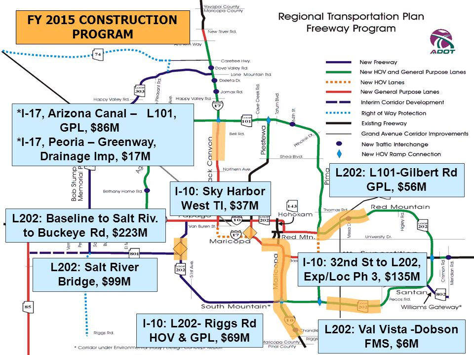 FY 2015 CONSTRUCTION PROGRAM