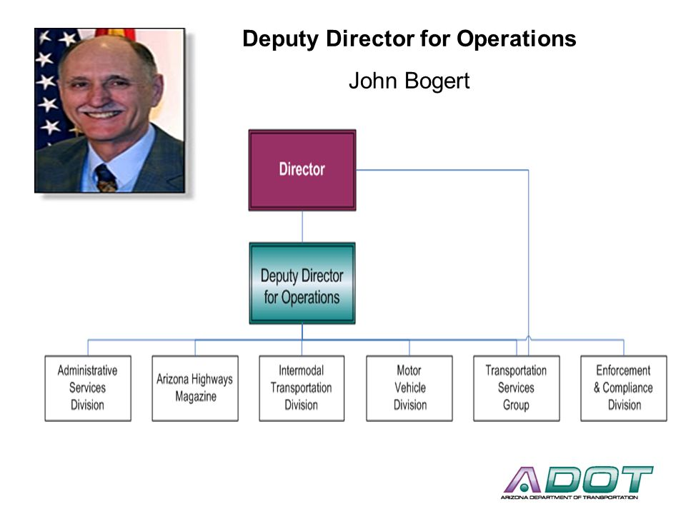 Deputy Director for Operations John Bogert