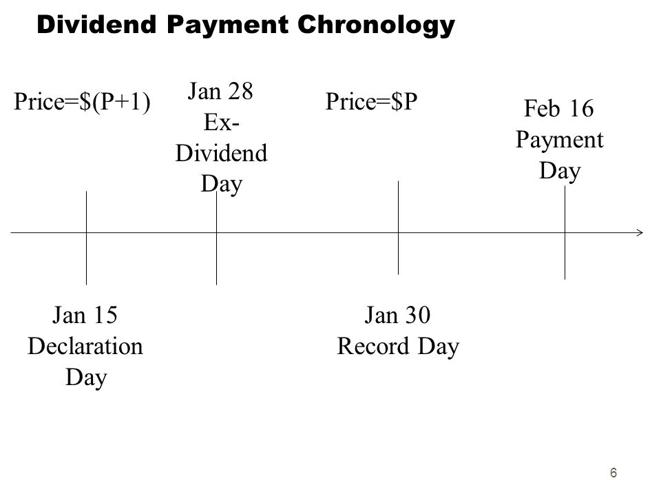 an example of dividend policy irrelevance Topic 5 dividend policy  example – residual dividend policy given dividend policy irrelevance in the absence.