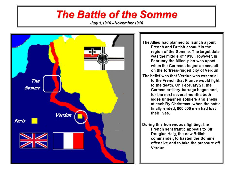 The Battle of the Somme July 1,1916 –November 1916