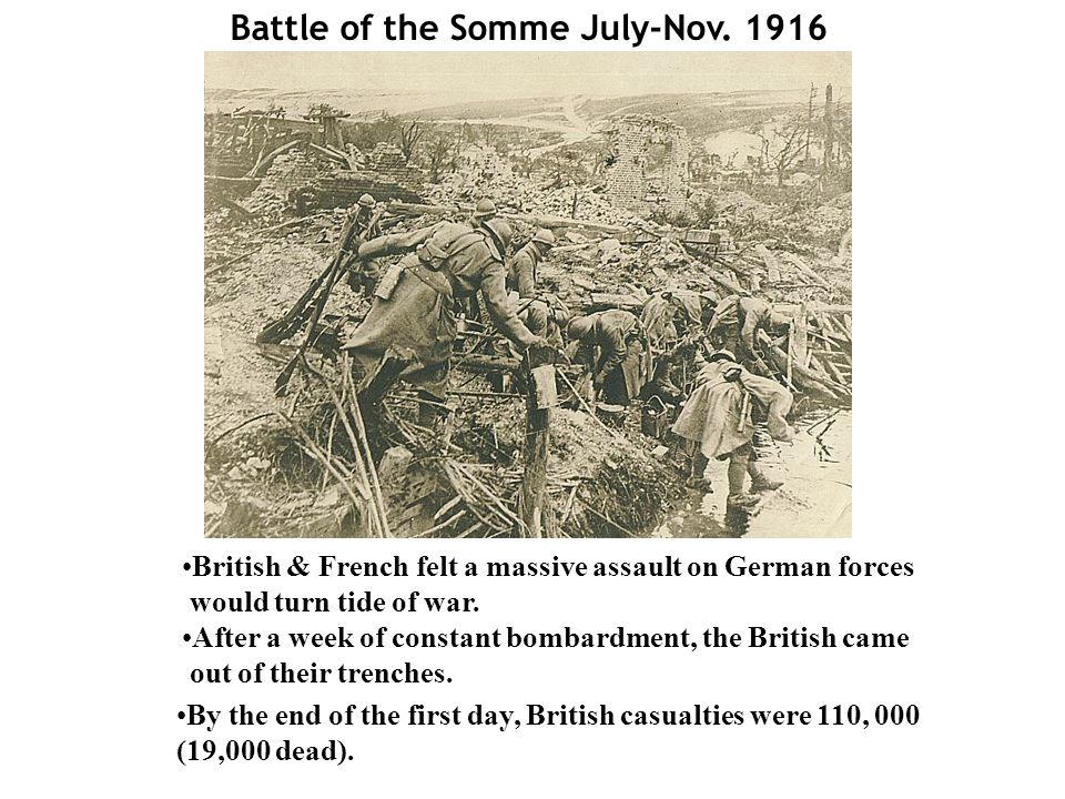 Battle of the Somme July-Nov. 1916