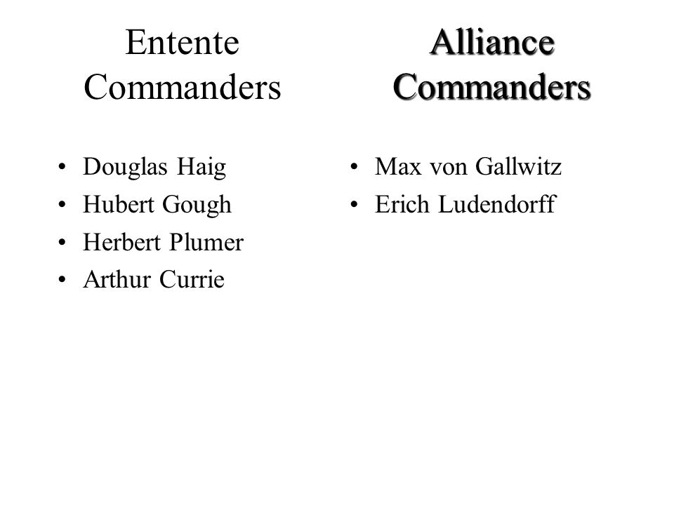 Entente Commanders Alliance Commanders Douglas Haig Hubert Gough