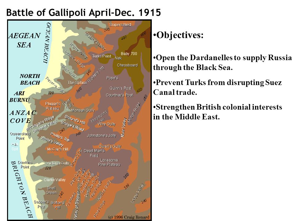 Battle of Gallipoli April-Dec. 1915