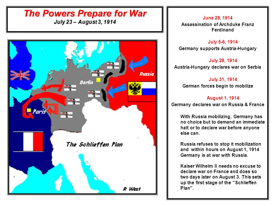 The Powers Prepare for War July 23 – August 3, 1914
