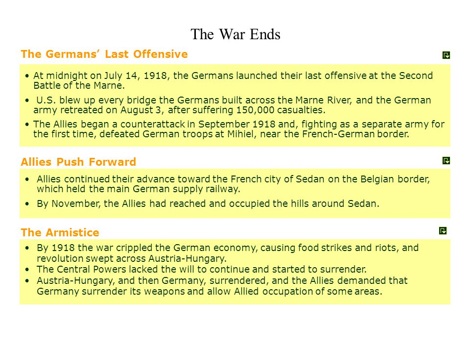 The War Ends The Germans' Last Offensive Allies Push Forward