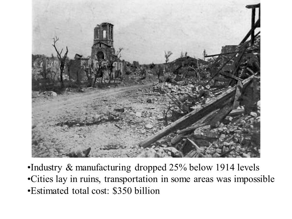Industry & manufacturing dropped 25% below 1914 levels