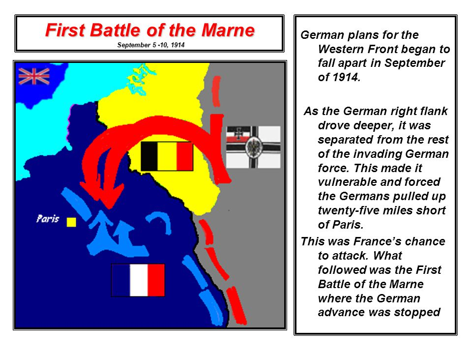 First Battle of the Marne September 5 -10, 1914