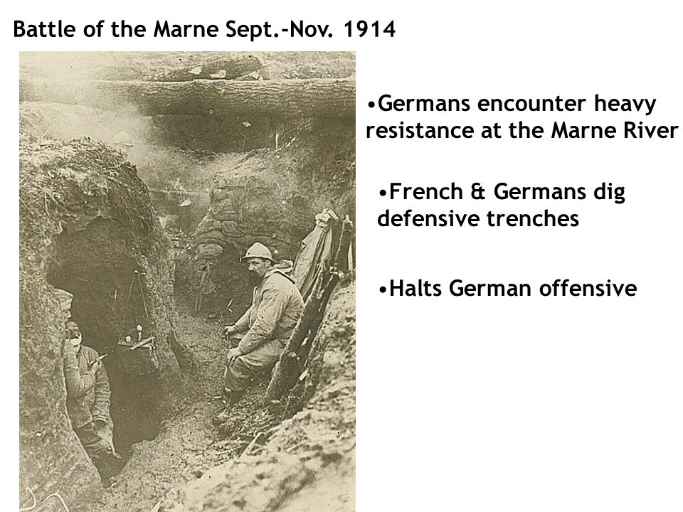 Battle of the Marne Sept.-Nov. 1914