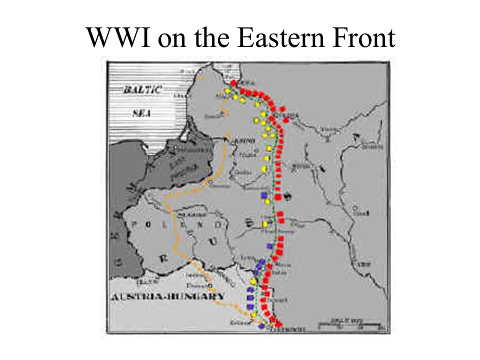 WWI on the Eastern Front