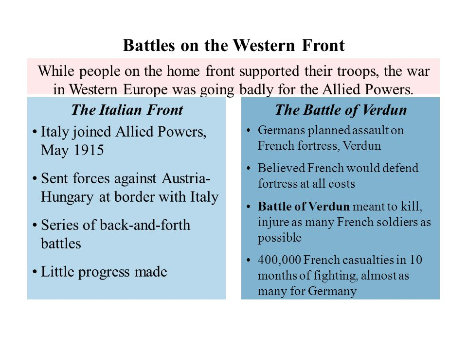 Battles on the Western Front