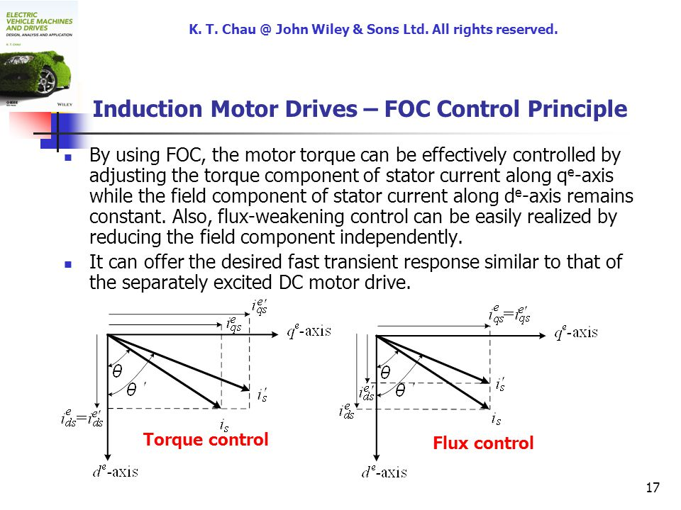 Induction Motor Basic Principle Pdf 28 Images