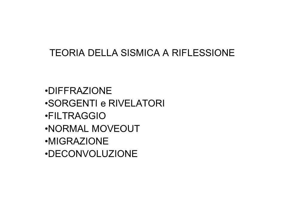 TEORIA DELLA SISMICA A RIFLESSIONE