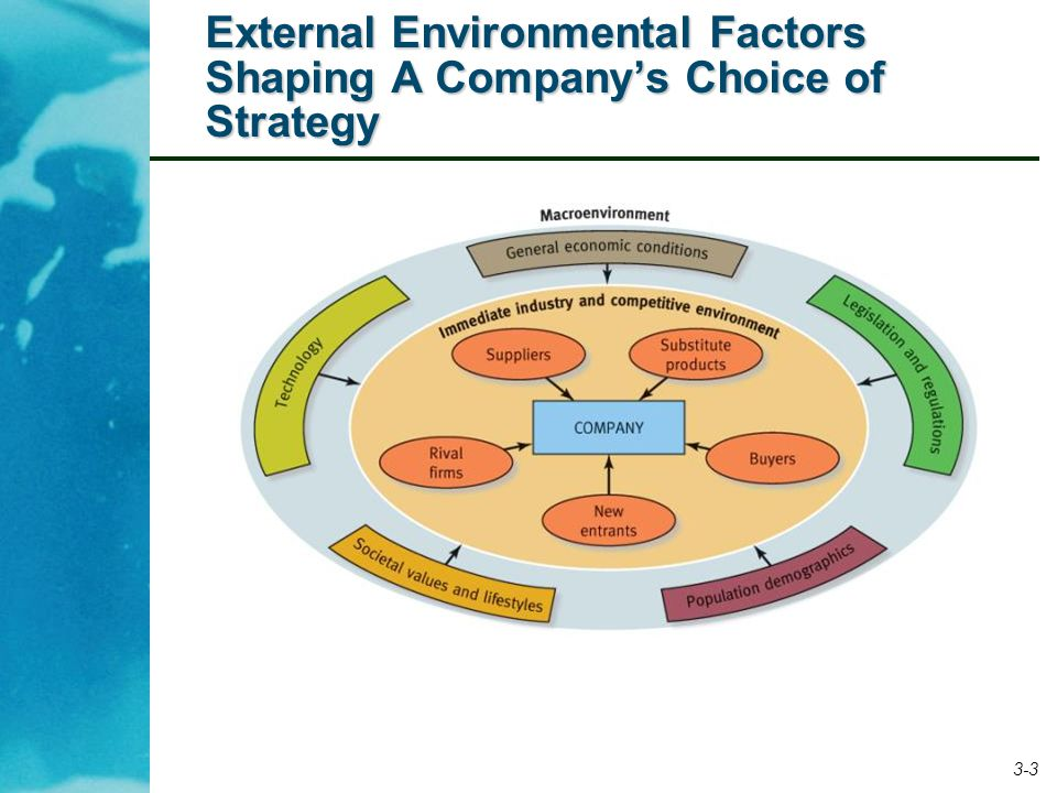 environmental and competitive factors 2007-2-23 competitive strategy and competitive  but a number of environmental shocks  future by seeing the interdependency of key factors.