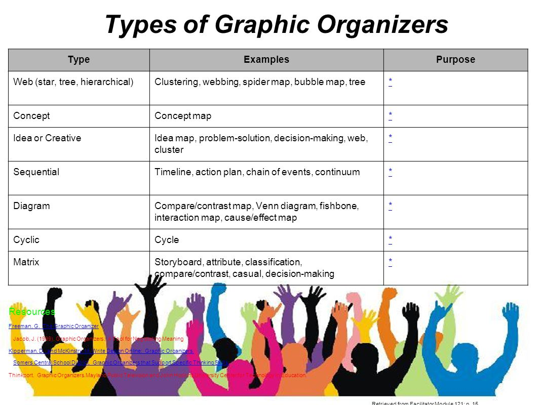 23 Ingenious Cubicle Decor Ideas To Transform Your Workspace furthermore Word Wizard Vocabulary Graphic Organizer further Lapbook Templates besides Word Web Template additionally Put It Simply Organizing Logo. on graphic design organizers