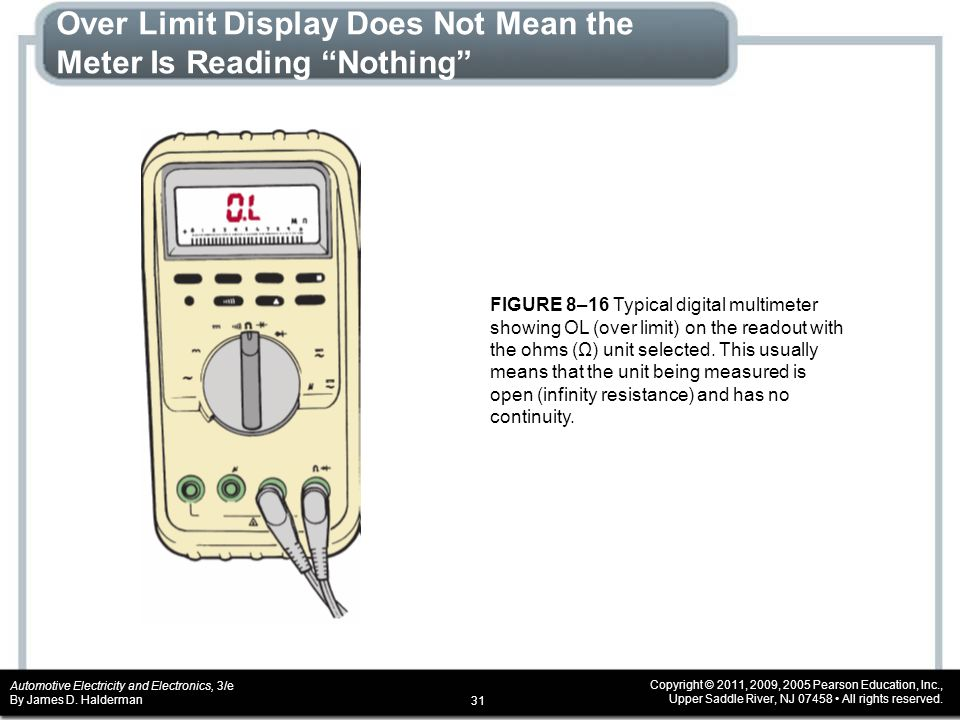 Infinite Resistance Ohmmeter : Chapter circuit testers and digital meters ppt video