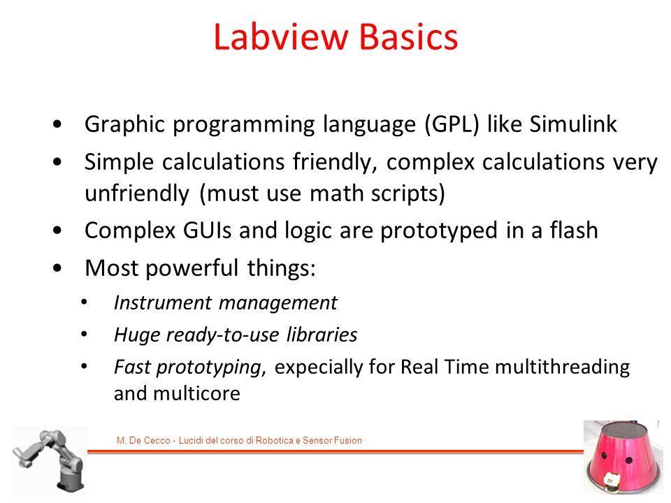 Labview Basics Graphic programming language (GPL) like Simulink