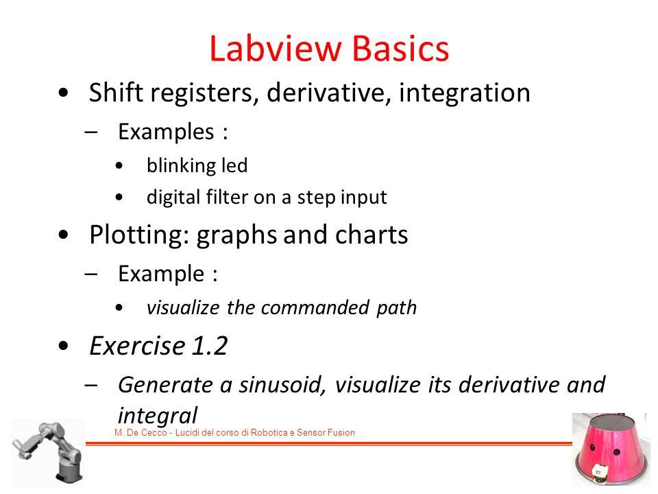 Labview Basics Shift registers, derivative, integration