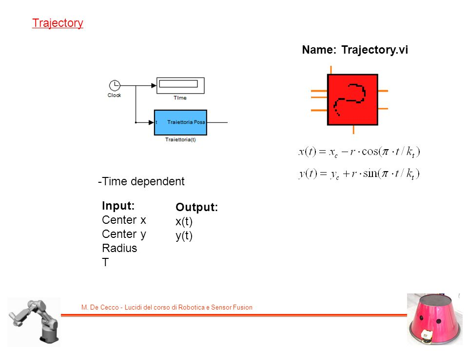 Trajectory Name: Trajectory.vi -Time dependent Input: Center x Center y Radius T Output: x(t) y(t)