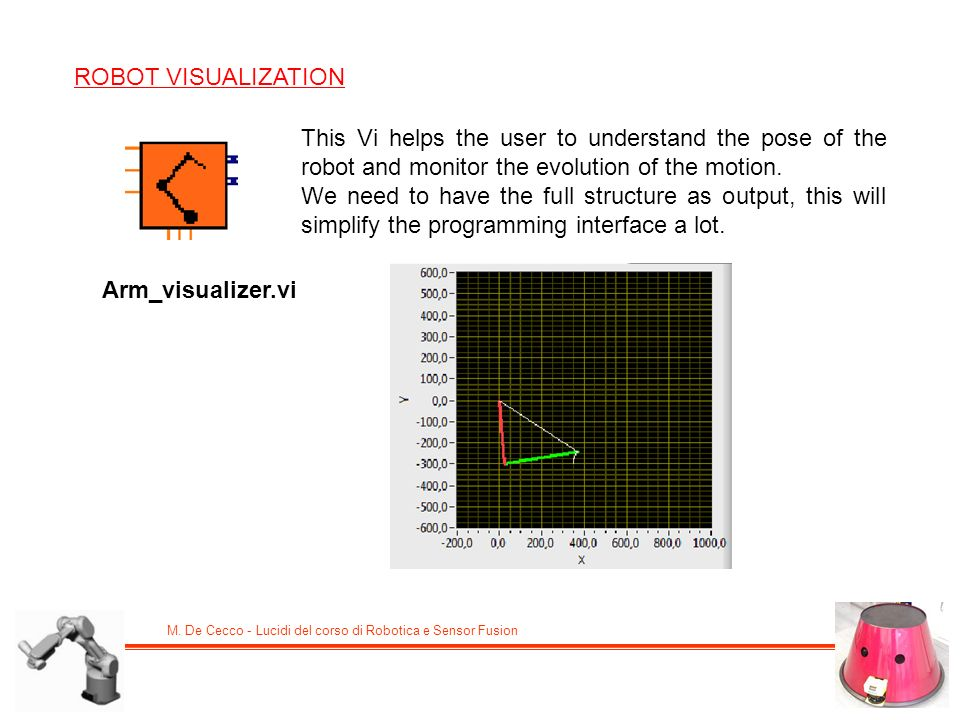ROBOT VISUALIZATION This Vi helps the user to understand the pose of the robot and monitor the evolution of the motion.