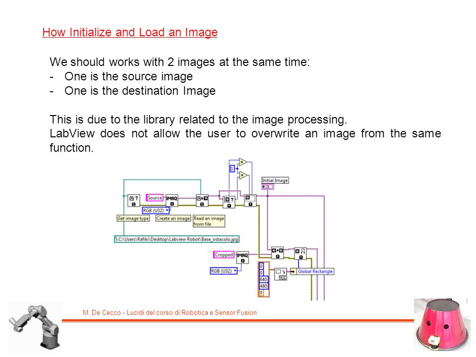 How Initialize and Load an Image