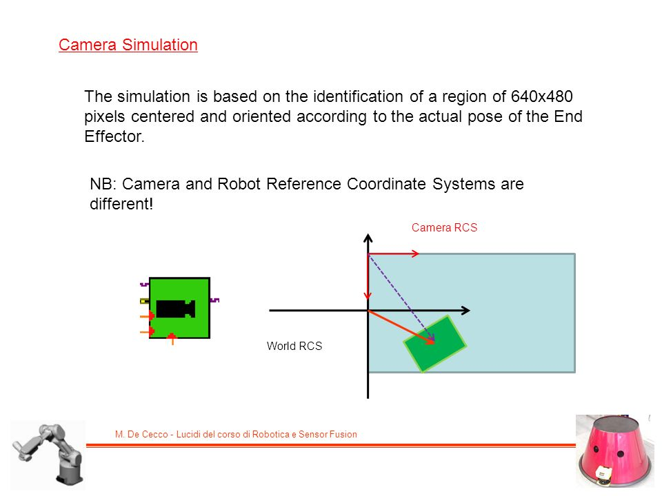 NB: Camera and Robot Reference Coordinate Systems are different!