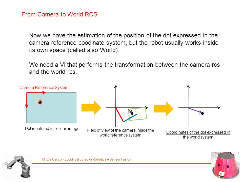 From Camera to World RCS