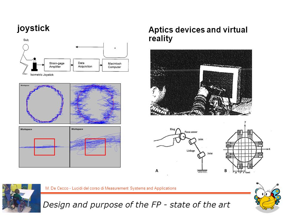 Stato dell'arte joystick Aptics devices and virtual reality