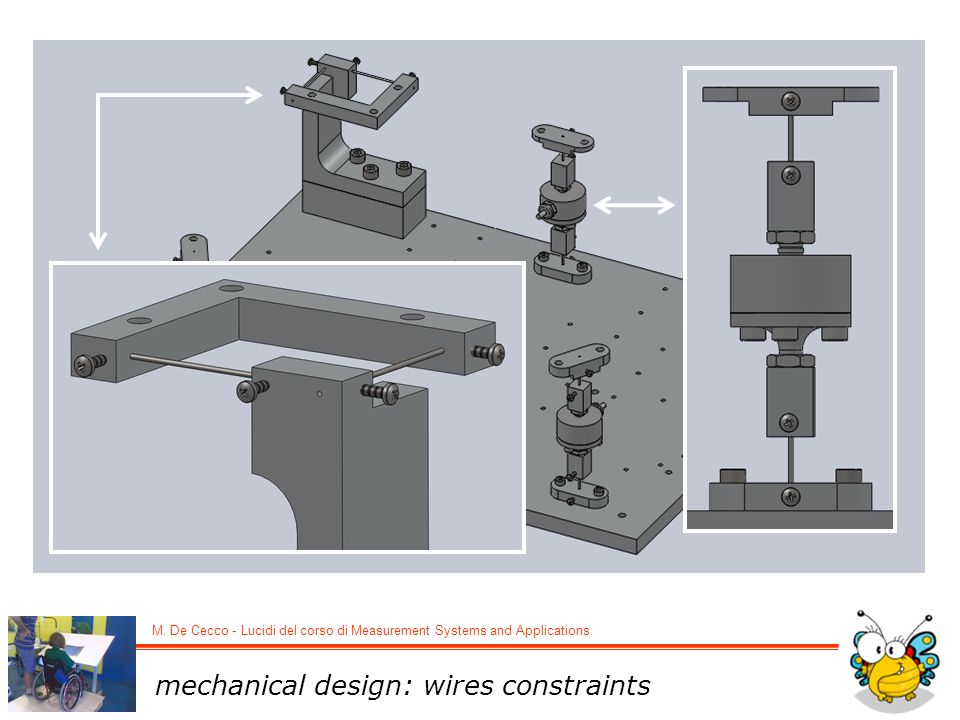 mechanical design: wires constraints