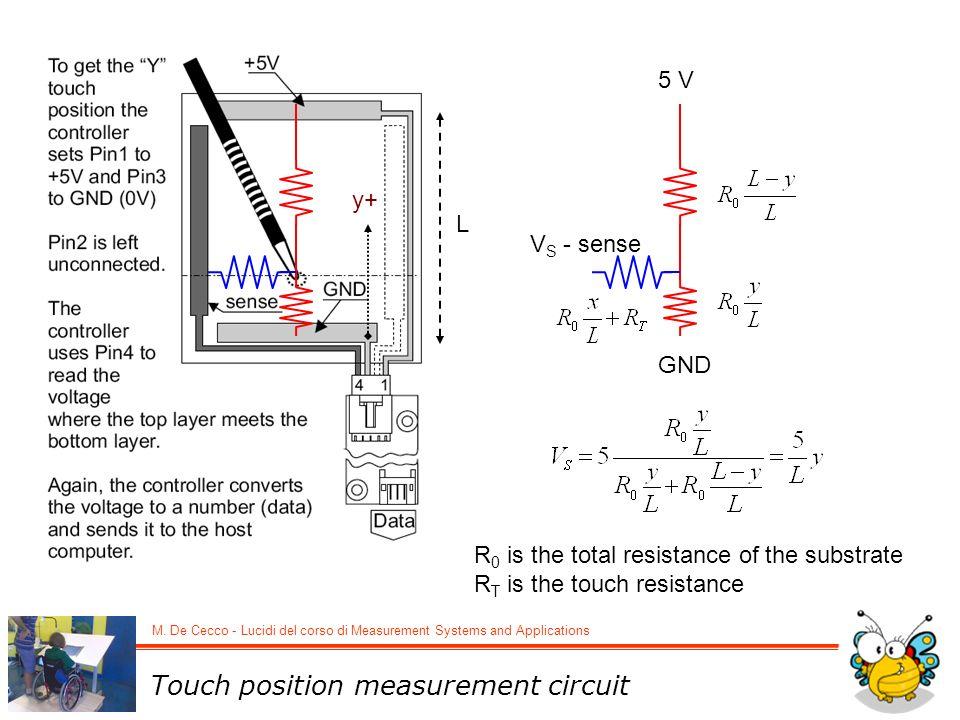 Touch position measurement circuit