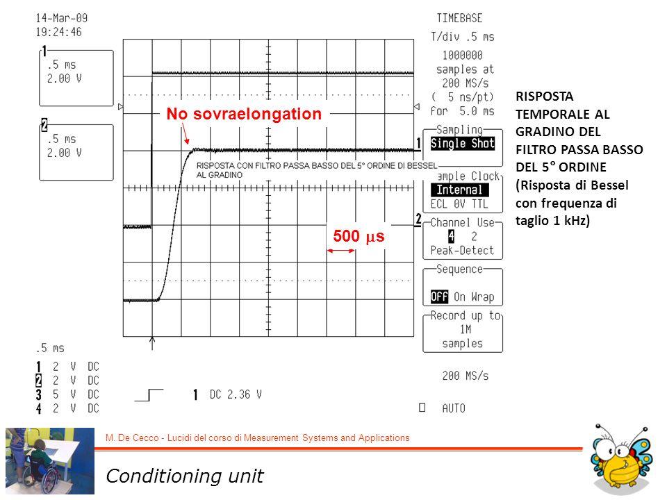 Conditioning unit No sovraelongation 50s Tempo di assestamento 500 s