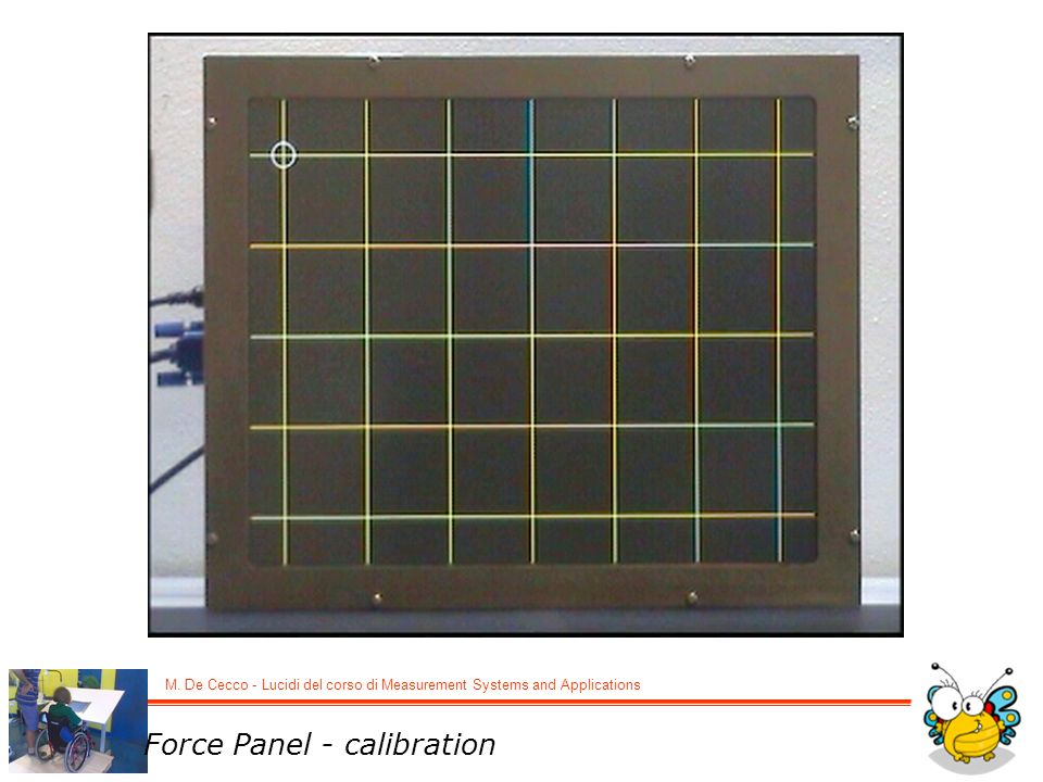 Force Panel - calibration