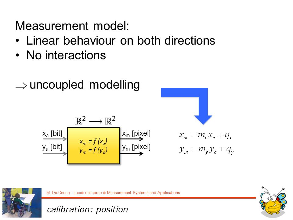Linear behaviour on both directions No interactions